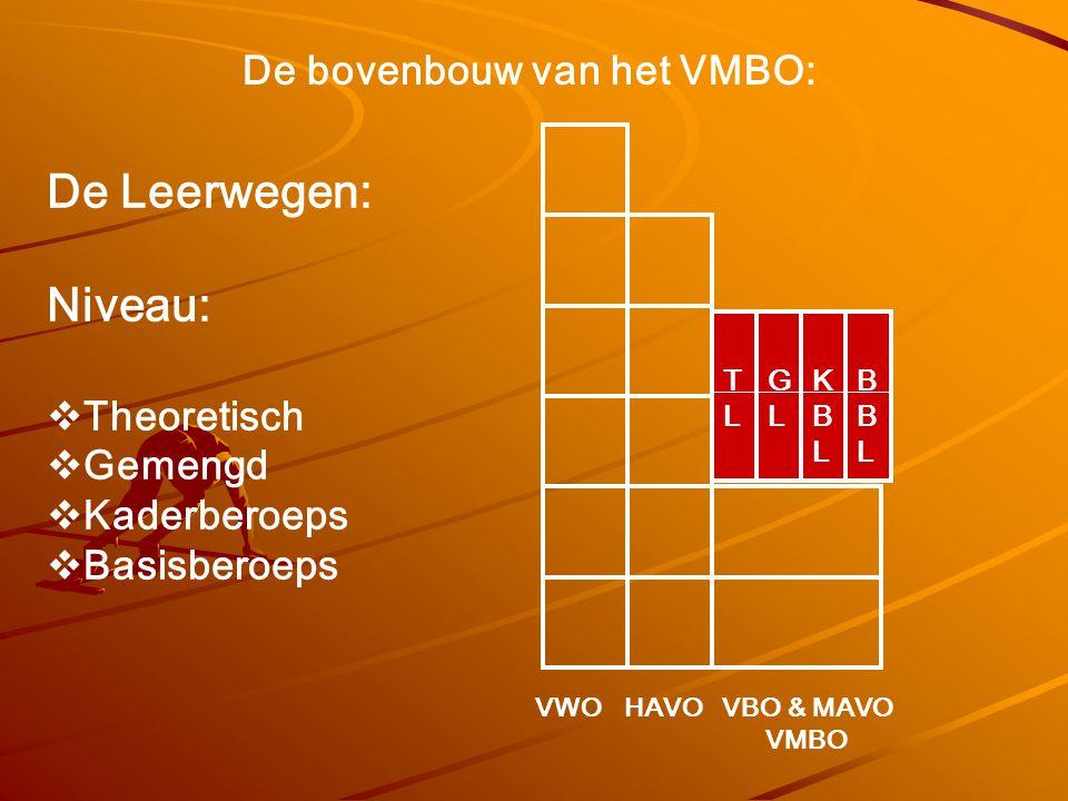De bovenbouw van het VMBO: De Leerwegen: Niveau:  Theoretisch  Gemengd  Kaderberoeps  Basisberoeps VWOHAVOVBO & MAVO VMBO TLTL GLGL KBLKBL BBLBBL