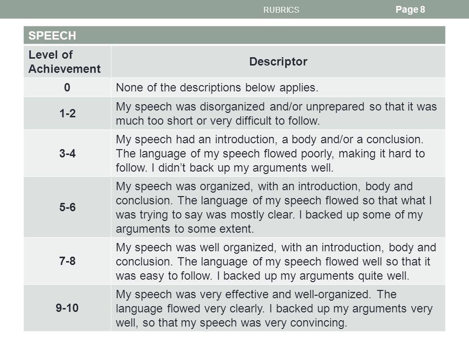 RUBRICS POISE Level of Achievement Descriptor 0 None of the descriptions below applies 1-2 I read my entire speech, rarely if ever looking up from the page.