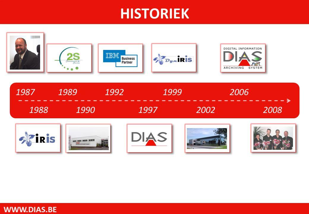 HISTORIEK 1987 1988 1989 20021990 1992 1997 1999 2008 2006