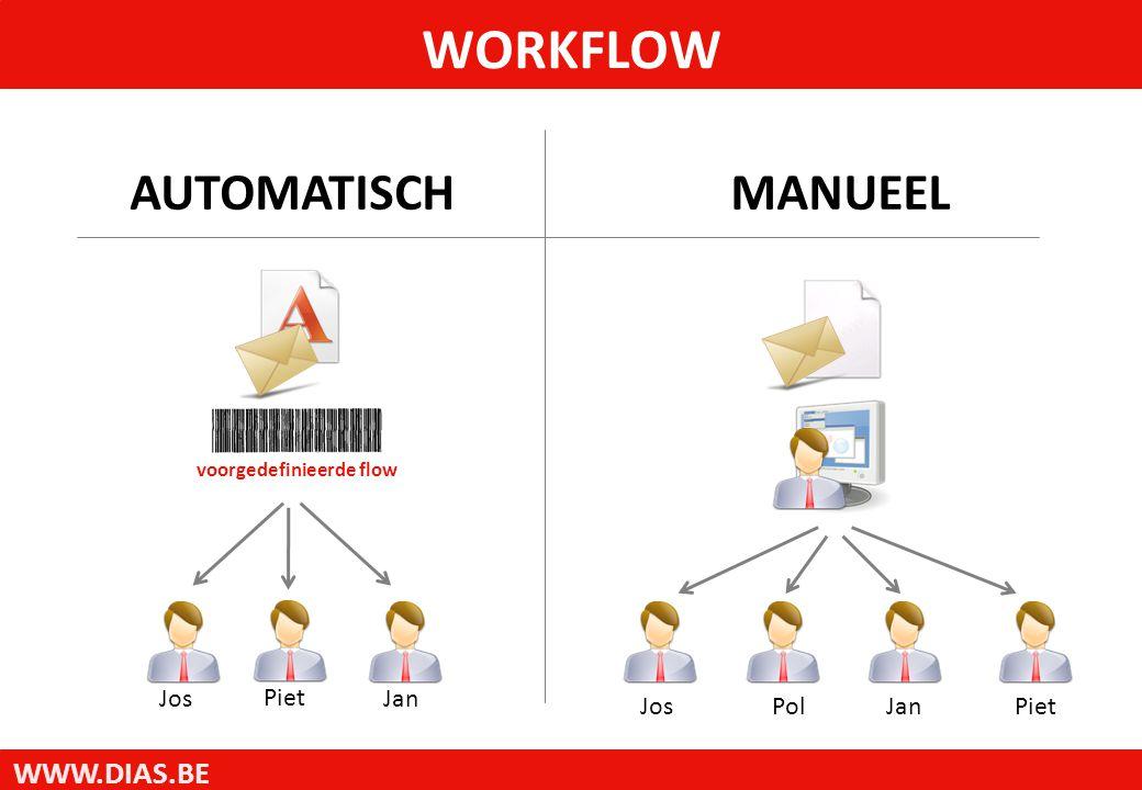 WWW.DIAS.BE AUTOMATISCHMANUEEL WORKFLOW voorgedefinieerde flow Jos Piet Jan Jos PolJan Piet