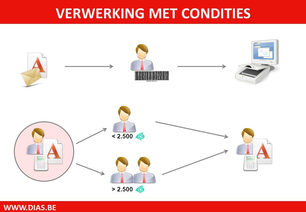 WWW.DIAS.BE < 2.500 > 2.500 VERWERKING MET CONDITIES