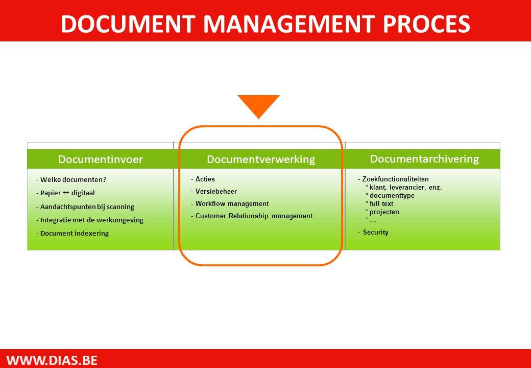 WWW.DIAS.BE - Welke documenten? - Papier  digitaal - Aandachtspunten bij scanning - Integratie met de werkomgeving - Document indexering - Zoekfuncti