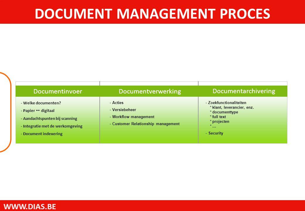 WWW.DIAS.BE CONCLUSIE Boekhouding / ERP Telefonie Digitale fax Website Scanner Andere toepassingen Multimedia Gebruiker
