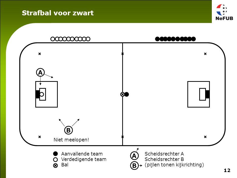 12 Aanvallende team Verdedigende team Bal Scheidsrechter A Scheidsrechter B (pijlen tonen kijkrichting) A B A B Niet meelopen! Strafbal voor zwart