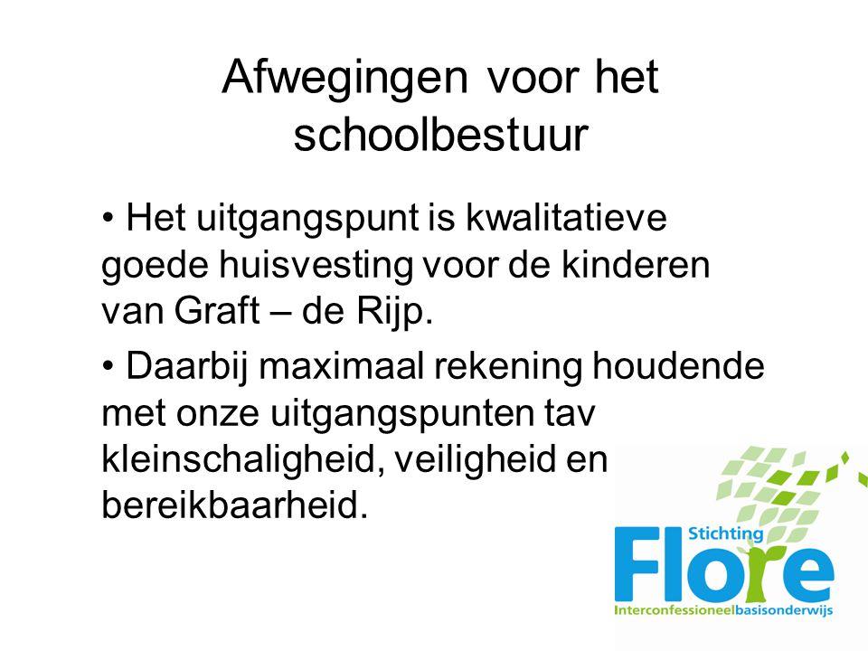 Afwegingen voor het schoolbestuur Het uitgangspunt is kwalitatieve goede huisvesting voor de kinderen van Graft – de Rijp.