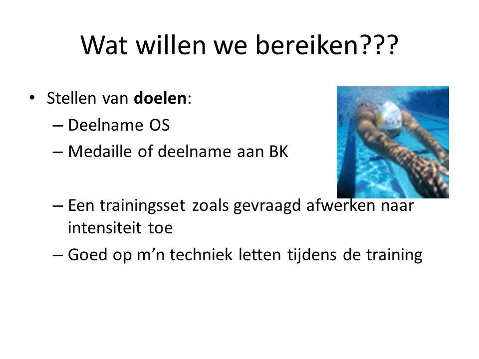 Wat willen we bereiken??? Stellen van doelen: – Deelname OS – Medaille of deelname aan BK – Een trainingsset zoals gevraagd afwerken naar intensiteit