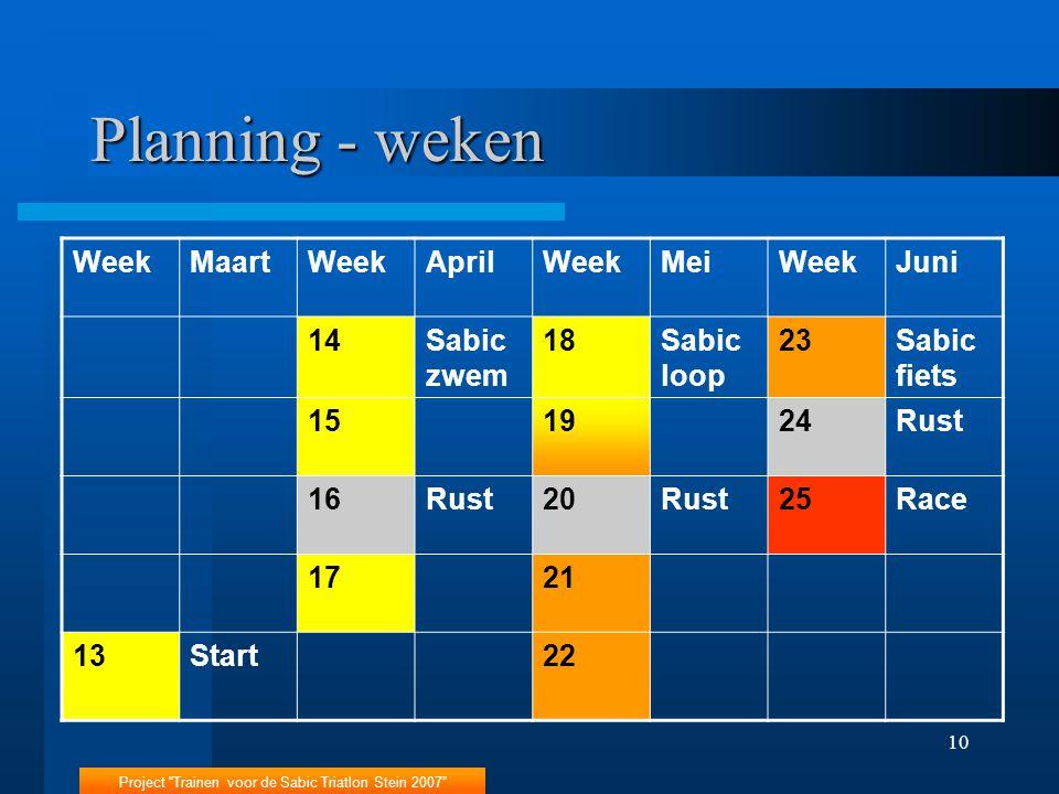"Project ""Trainen voor de Sabic Triatlon Stein 2007"" 10 Planning - weken WeekMaartWeekAprilWeekMeiWeekJuni 14Sabic zwem 18Sabic loop 23Sabic fiets 1519"