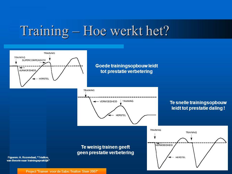 """Project """"Trainen voor de Sabic Triatlon Stein 2007"""" 3 Training – Hoe werkt het? Goede trainingsopbouw leidt tot prestatie verbetering Te snelle traini"""