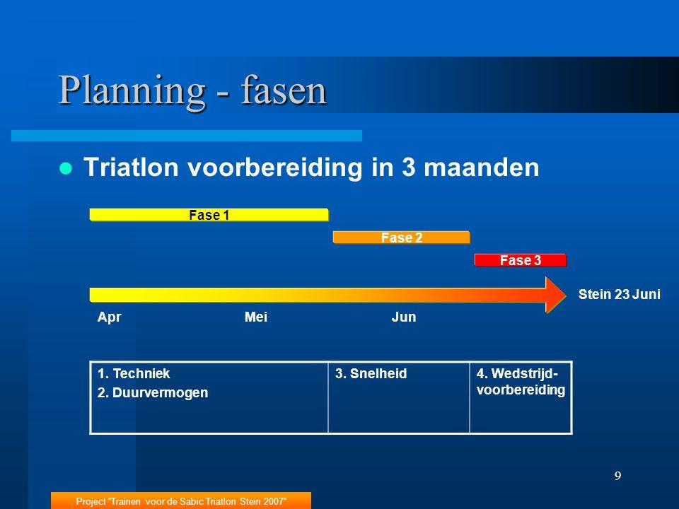 "Project ""Trainen voor de Sabic Triatlon Stein 2007"" 9 Planning - fasen Triatlon voorbereiding in 3 maanden AprMeiJun Stein 23 Juni Fase 1 Fase 2 Fase"