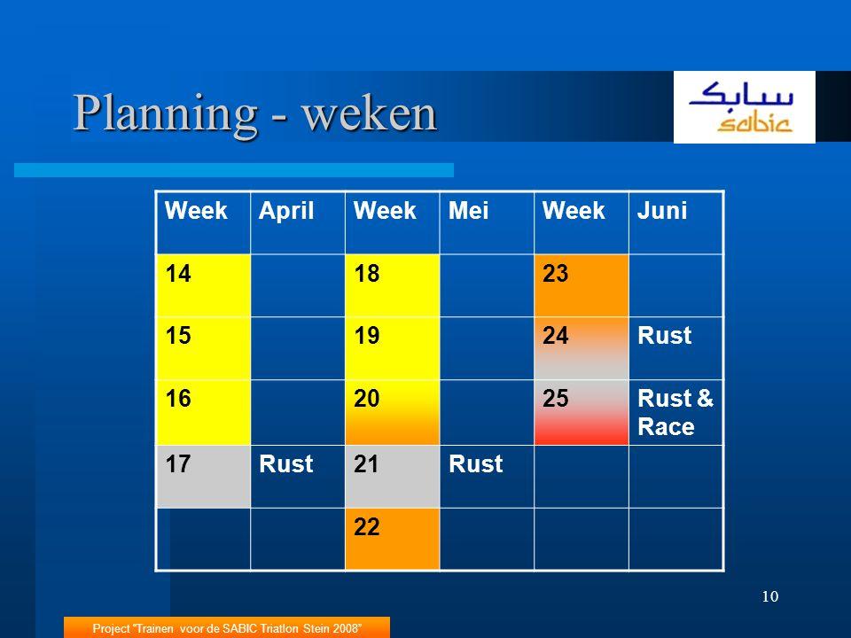 Project Trainen voor de SABIC Triatlon Stein 2008 10 Planning - weken WeekAprilWeekMeiWeekJuni 141823 151924Rust 162025Rust & Race 17Rust21Rust 22