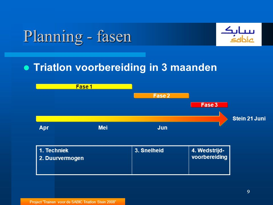 Project Trainen voor de SABIC Triatlon Stein 2008 9 Planning - fasen Triatlon voorbereiding in 3 maanden AprMeiJun Stein 21 Juni Fase 1 Fase 2 Fase 3 1.