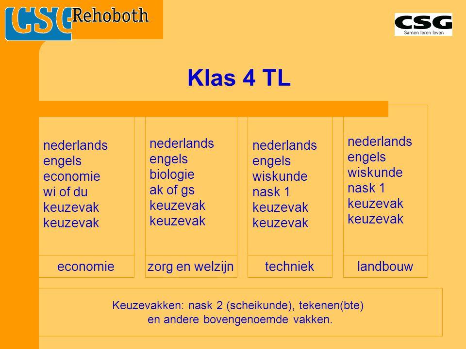 Klas 4 TL nederlands engels economie wi of du keuzevak nederlands engels biologie ak of gs keuzevak nederlands engels wiskunde nask 1 keuzevak nederla
