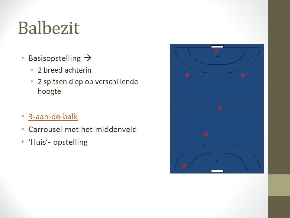 Balbezit Basisopstelling  2 breed achterin 2 spitsen diep op verschillende hoogte 3-aan-de-balk Carrousel met het middenveld 'Huis'- opstelling
