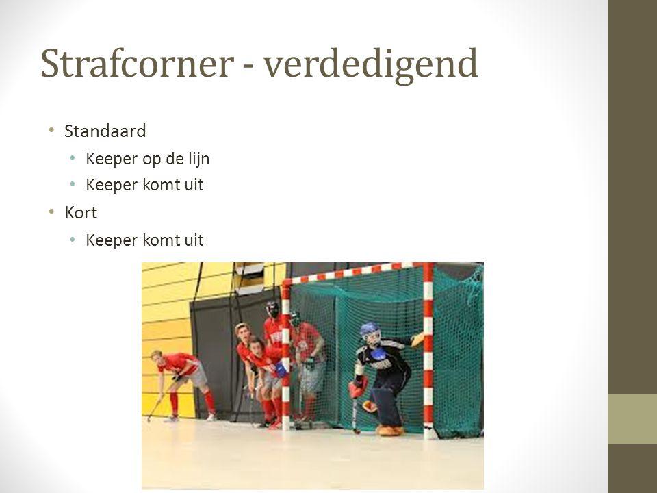 Strafcorner - verdedigend Standaard Keeper op de lijn Keeper komt uit Kort Keeper komt uit
