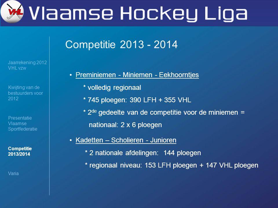 Competitie 2013 - 2014 Jaarrekening 2012 VHL vzw Kwijting van de bestuurders voor 2012 Presentatie Vlaamse Sportfederatie Competitie 2013/2014 Varia P