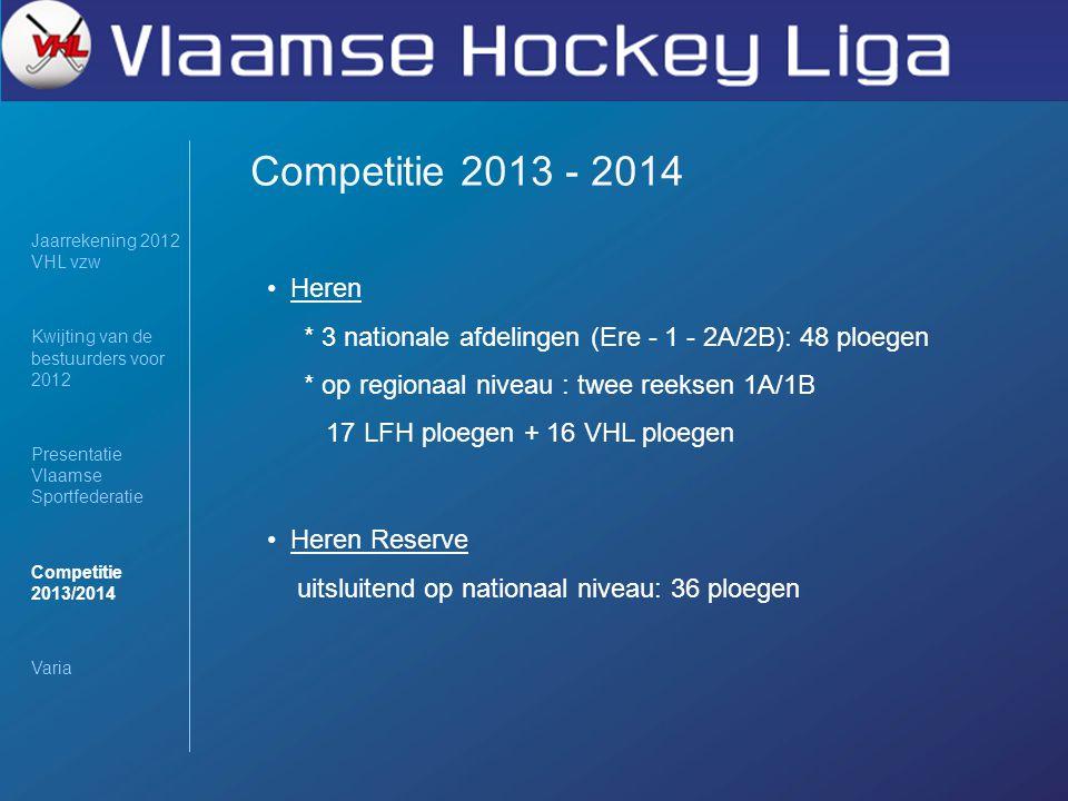 Competitie 2013 - 2014 Jaarrekening 2012 VHL vzw Kwijting van de bestuurders voor 2012 Presentatie Vlaamse Sportfederatie Competitie 2013/2014 Varia Heren * 3 nationale afdelingen (Ere - 1 - 2A/2B): 48 ploegen * op regionaal niveau : twee reeksen 1A/1B 17 LFH ploegen + 16 VHL ploegen Heren Reserve uitsluitend op nationaal niveau: 36 ploegen