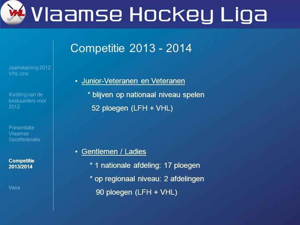 Competitie 2013 - 2014 Jaarrekening 2012 VHL vzw Kwijting van de bestuurders voor 2012 Presentatie Vlaamse Sportfederatie Competitie 2013/2014 Varia J