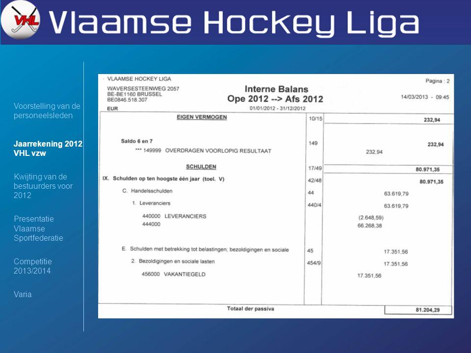 Voorstelling van de personeelsleden Jaarrekening 2012 VHL vzw Kwijting van de bestuurders voor 2012 Presentatie Vlaamse Sportfederatie Competitie 2013