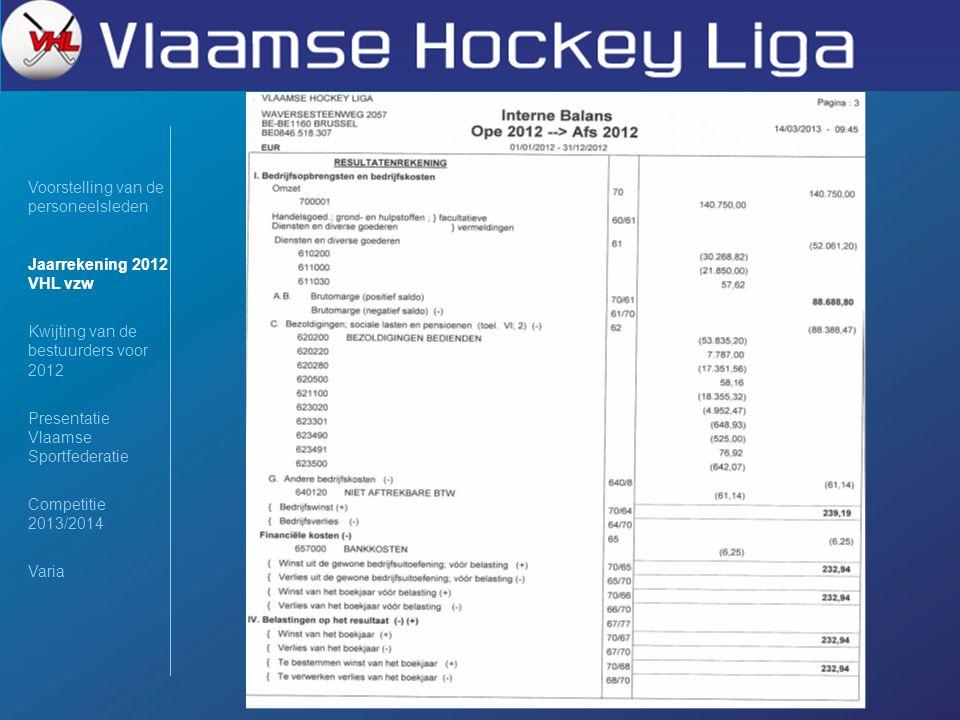 Voorstelling van de personeelsleden Jaarrekening 2012 VHL vzw Kwijting van de bestuurders voor 2012 Presentatie Vlaamse Sportfederatie Competitie 2013/2014 Varia