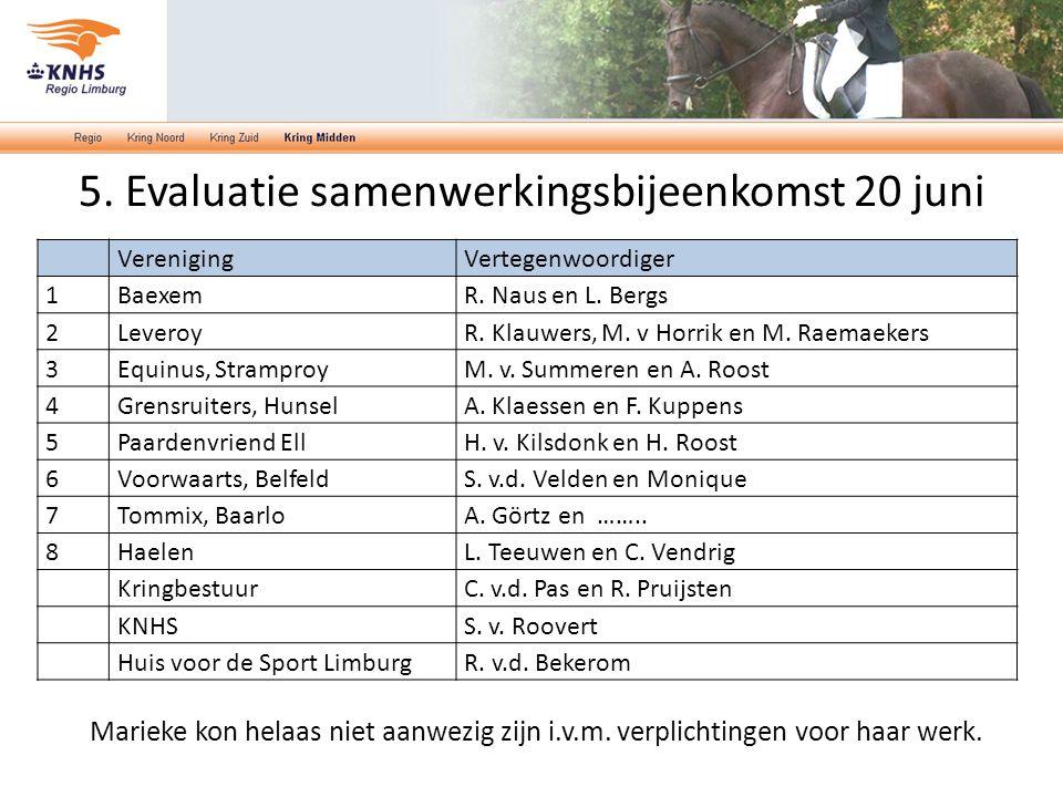 5. Evaluatie samenwerkingsbijeenkomst 20 juni VerenigingVertegenwoordiger 1BaexemR. Naus en L. Bergs 2LeveroyR. Klauwers, M. v Horrik en M. Raemaekers