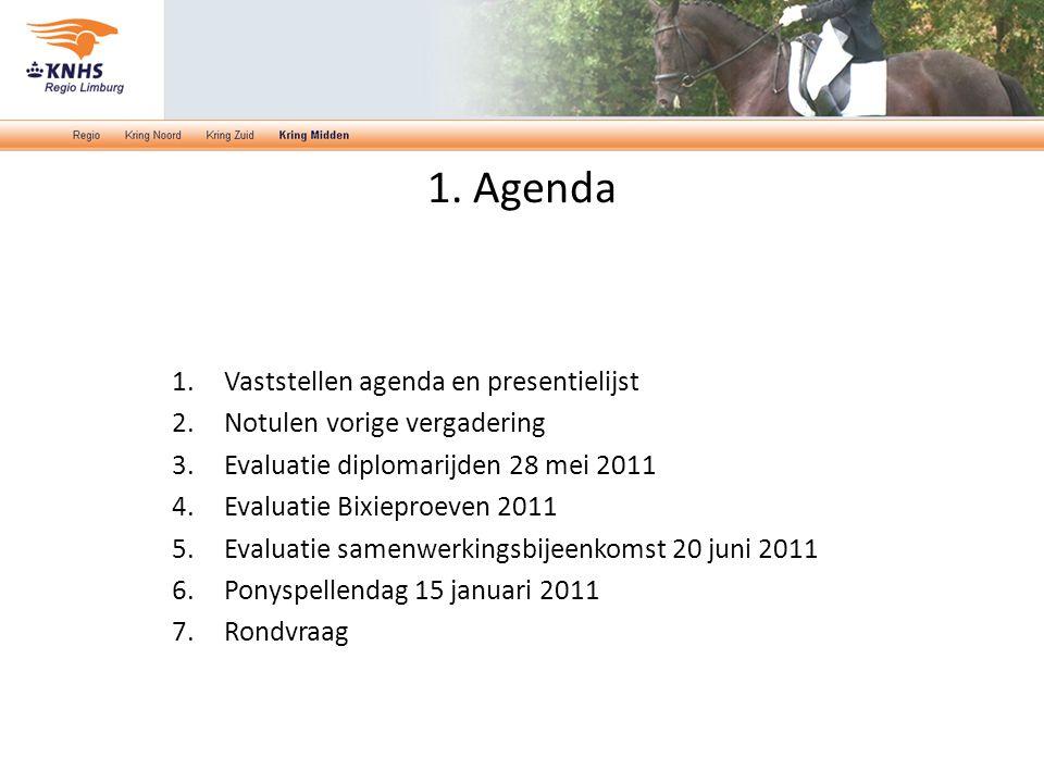 1. Agenda 1.Vaststellen agenda en presentielijst 2.Notulen vorige vergadering 3.Evaluatie diplomarijden 28 mei 2011 4.Evaluatie Bixieproeven 2011 5.Ev