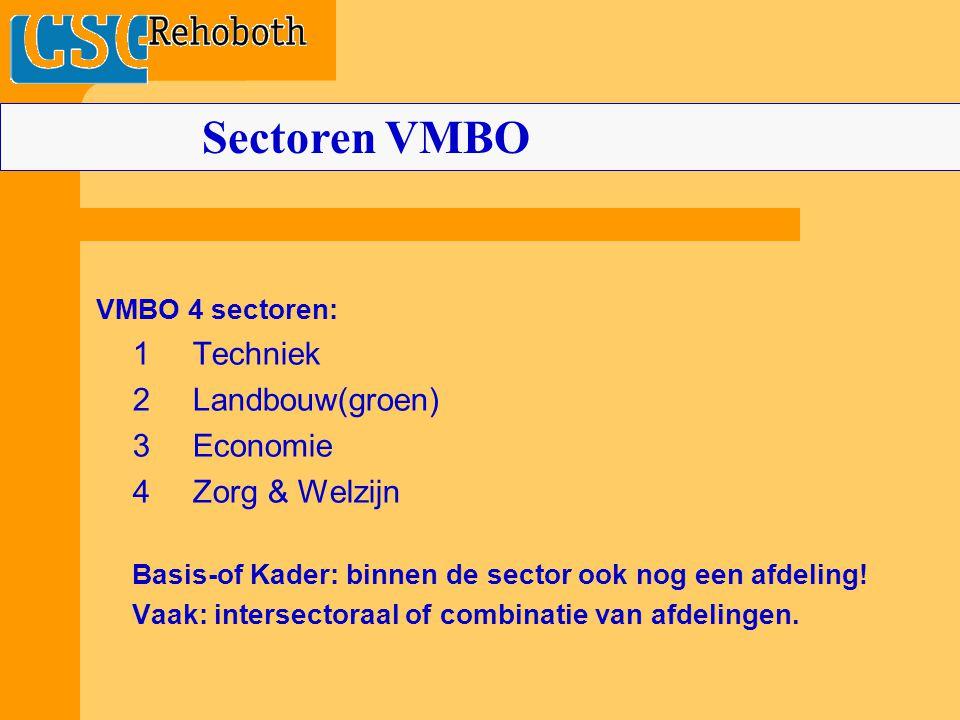 VMBO 4 sectoren: 1Techniek 2 Landbouw(groen) 3Economie 4Zorg & Welzijn Basis-of Kader: binnen de sector ook nog een afdeling! Vaak: intersectoraal of