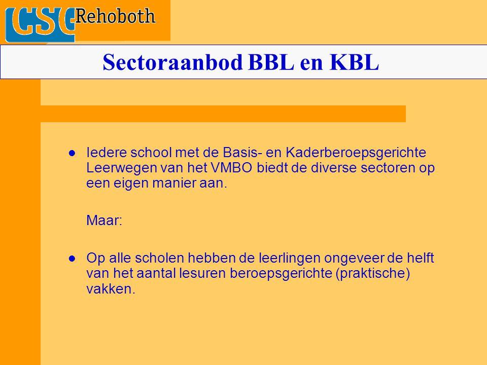 Iedere school met de Basis- en Kaderberoepsgerichte Leerwegen van het VMBO biedt de diverse sectoren op een eigen manier aan. Maar: Op alle scholen he