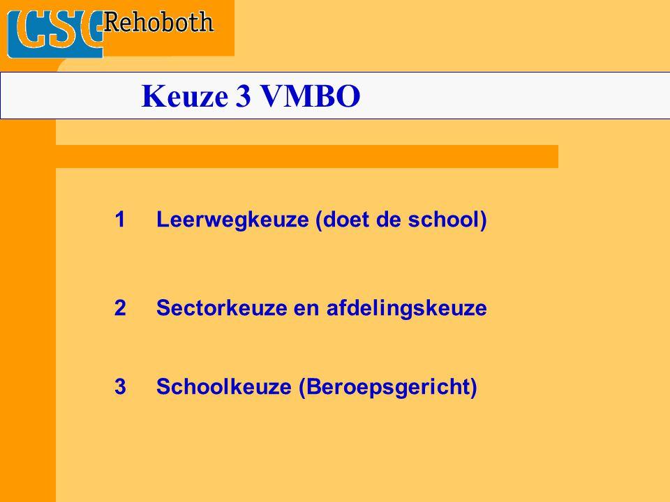 1Leerwegkeuze (doet de school) 2Sectorkeuze en afdelingskeuze 3Schoolkeuze (Beroepsgericht) Keuze 3 VMBO