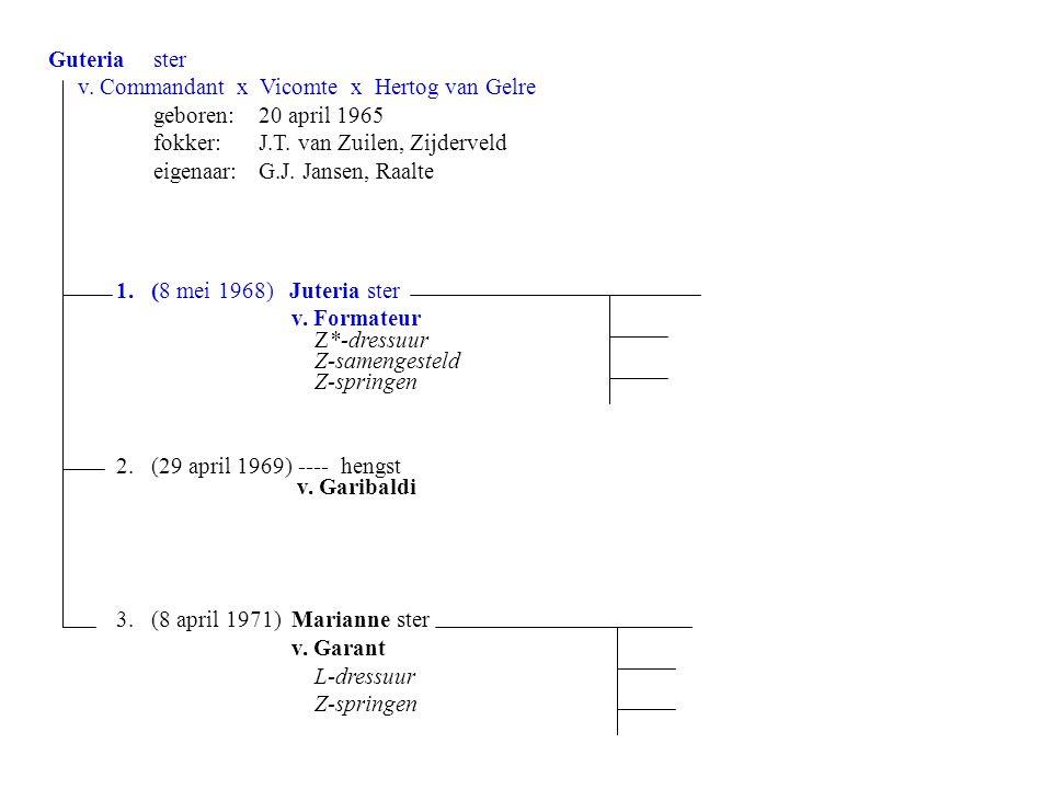 1. (8 mei 1968) Juteria ster v. Formateur Z*-dressuur Z-samengesteld Z-springen 2.