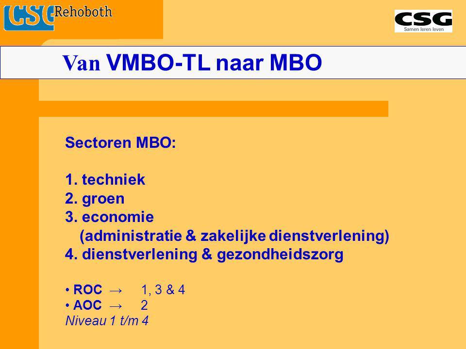 Sectoren MBO: 1. techniek 2. groen 3. economie (administratie & zakelijke dienstverlening) 4. dienstverlening & gezondheidszorg ROC →1, 3 & 4 AOC →2 N