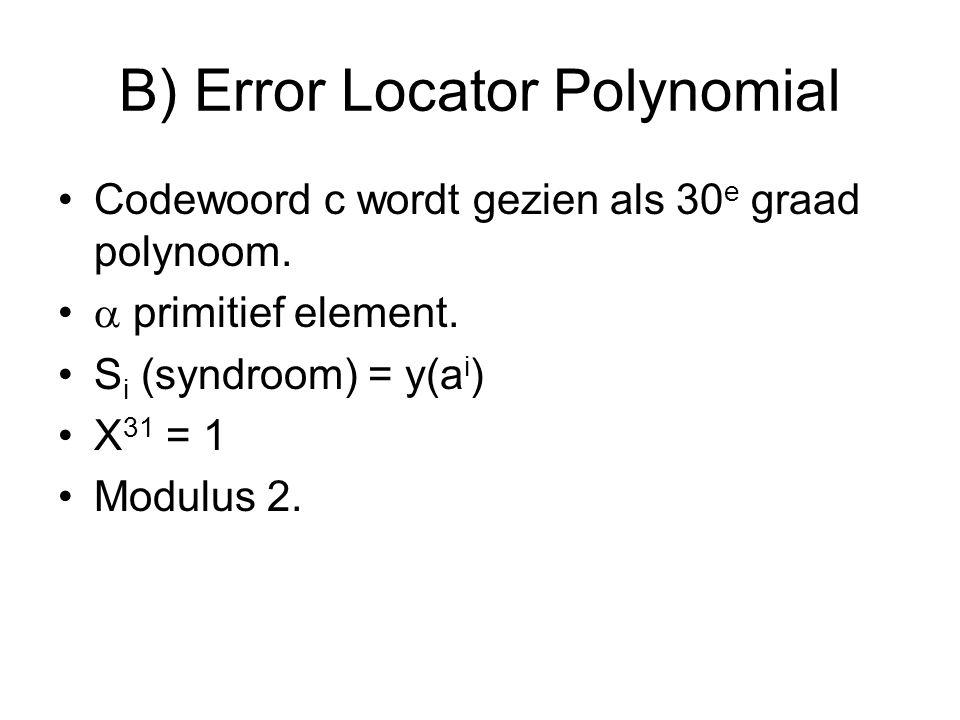 B) Error Locator Polynomial Codewoord c wordt gezien als 30 e graad polynoom.