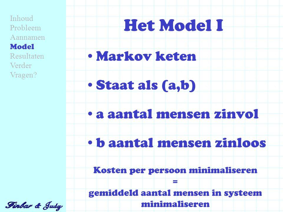 Het Model II 3 overgangen mogelijk: Van (a, b) naar (a+1, b) Van (a, b) naar (0, b+a-1) Van (a, b) naar (a+1, b-1) Inhoud Probleem Aannamen Model Resultaten Verder Vragen?