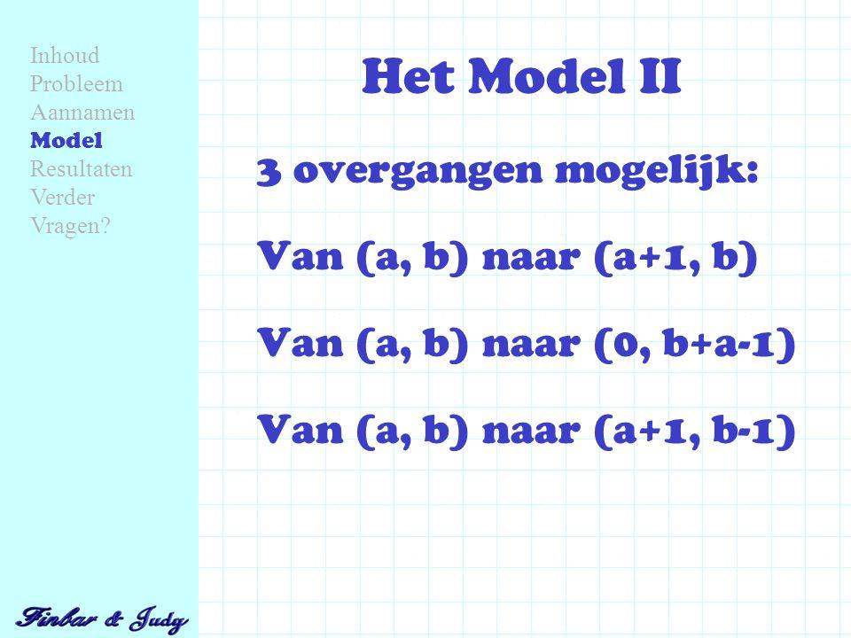 Het Model II 3 overgangen mogelijk: Van (a, b) naar (a+1, b) Van (a, b) naar (0, b+a-1) Van (a, b) naar (a+1, b-1) Inhoud Probleem Aannamen Model Resultaten Verder Vragen