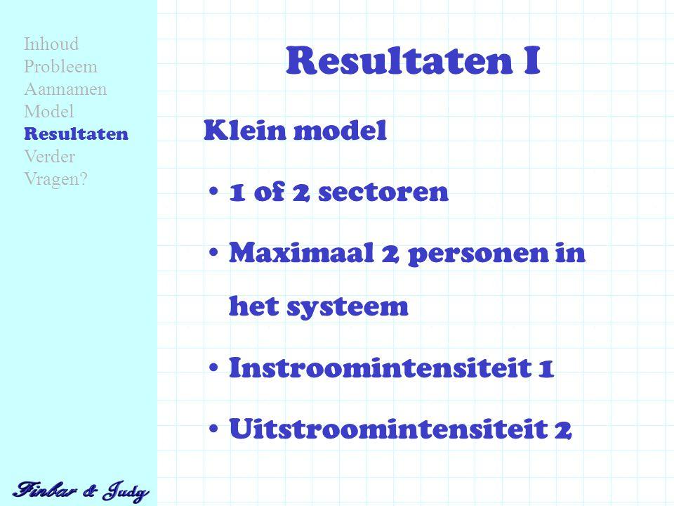Resultaten I Klein model 1 of 2 sectoren Maximaal 2 personen in het systeem Instroomintensiteit 1 Uitstroomintensiteit 2 Inhoud Probleem Aannamen Model Resultaten Verder Vragen