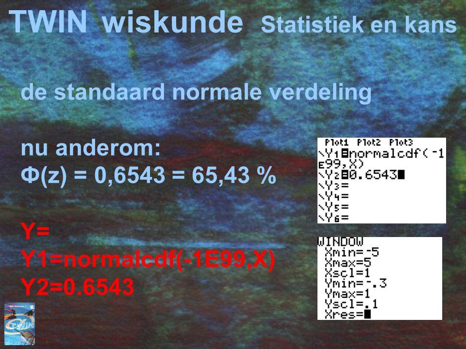 TWINwiskunde Statistiek en kans de standaard normale verdeling nu anderom: Ф(z) = 0,6543 = 65,43 % z=? Y= Y1=normalcdf(-1E99,X) Y2=0.6543