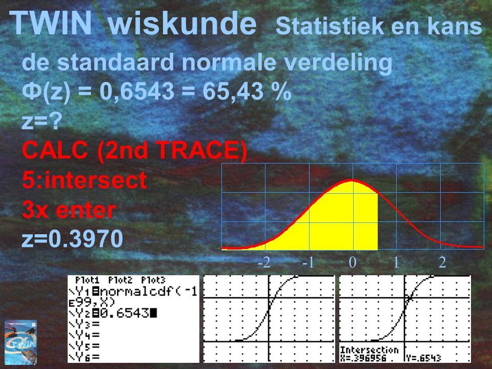 TWINwiskunde Statistiek en kans de standaard normale verdeling Ф(z) = 0,6543 = 65,43 % z=? CALC (2nd TRACE) 5:intersect 3x enter z=0.3970 210-2