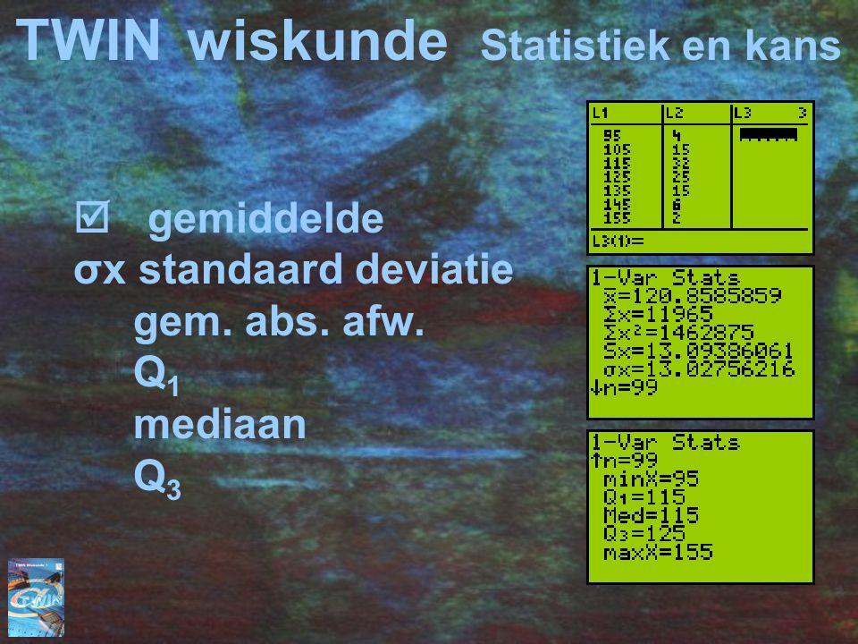 TWINwiskunde Statistiek en kans  gemiddelde σx standaard deviatie gem. abs. afw. Q 1 mediaan Q 3