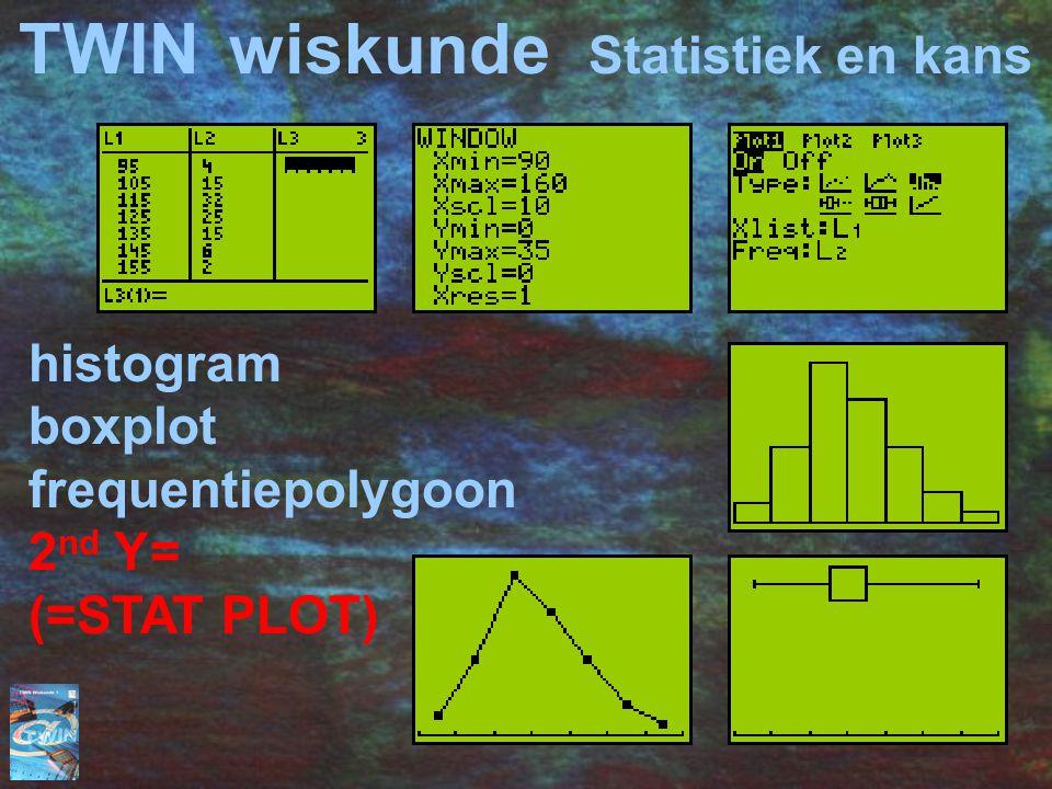 TWINwiskunde Statistiek en kans histogram boxplot frequentiepolygoon 2 nd Y= (=STAT PLOT)