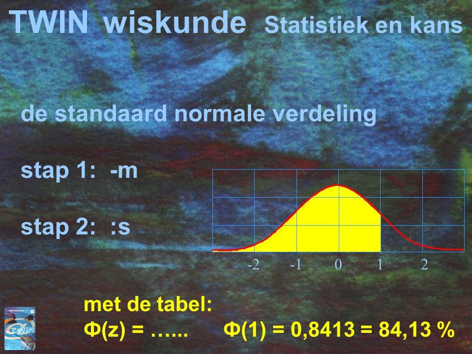 TWINwiskunde Statistiek en kans de standaard normale verdeling stap 1: -m stap 2: :s met de tabel: Ф(z) = …... Ф(1) = 0,8413 = 84,13 % 210-2