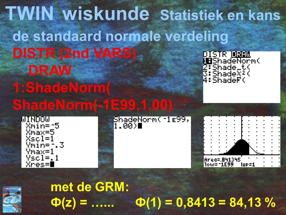 TWINwiskunde Statistiek en kans de standaard normale verdeling DISTR (2nd VARS) DRAW 1:ShadeNorm( ShadeNorm(-1E99,1.00) met de GRM: Ф(z) = …... Ф(1) =