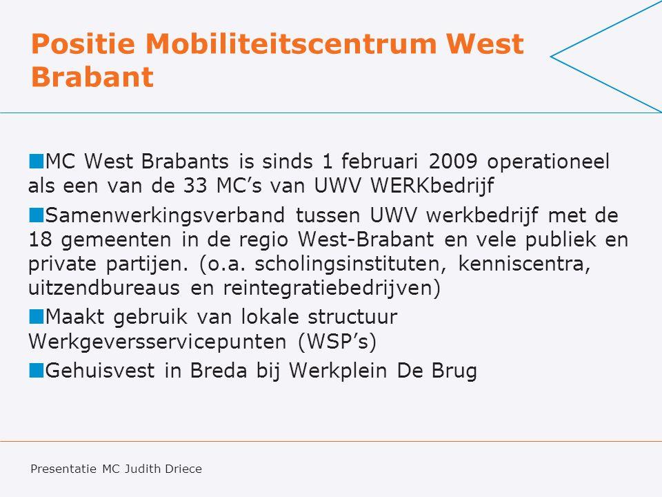 Presentatie MC Judith Driece Kerntaken Mobiliteitscentrum West Brabant Het bieden van begeleiding bij om-, her en bijscholing als inspanningsverplichting bij het gebruik van werktijdverkorting (WTV) en deeltijd WW.