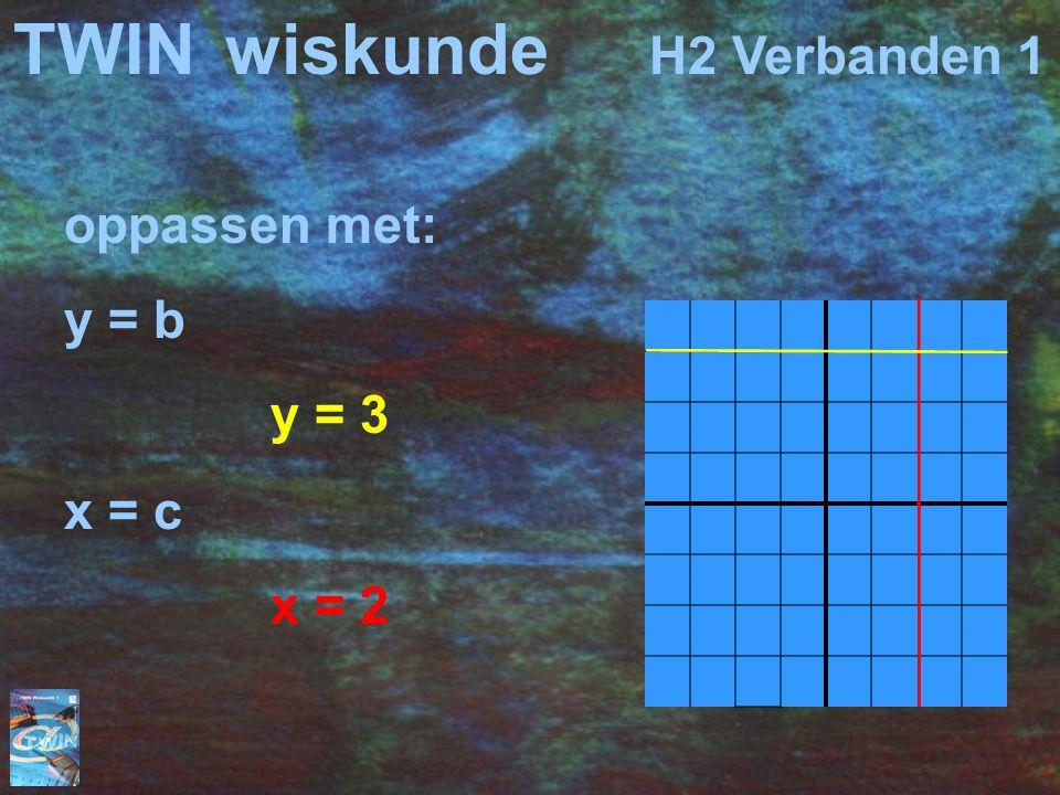 oppassen met: y = b y = 3 x = c x = 2 TWINwiskunde H2 Verbanden 1