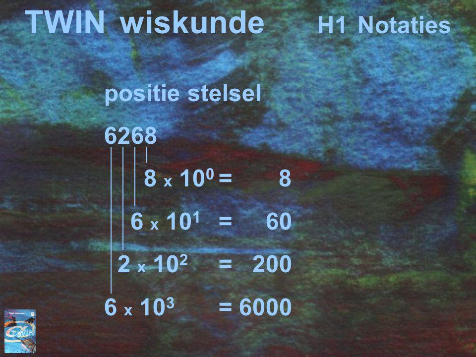 TWINwiskunde H1 Notaties positie stelsel 6268 8 x 10 0 = 8 6 x 10 1 = 60 2 x 10 2 = 200 6 x 10 3 = 6000