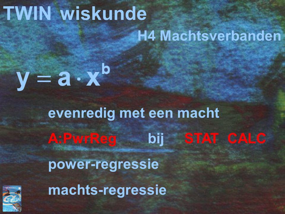TWINwiskunde evenredig met een macht A:PwrReg bij STAT CALC power-regressie machts-regressie H4 Machtsverbanden