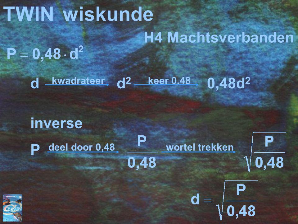 TWINwiskunde d kwadrateer d 2 keer 0,48 0,48d 2 inverse P deel door 0,48 wortel trekken H4 Machtsverbanden