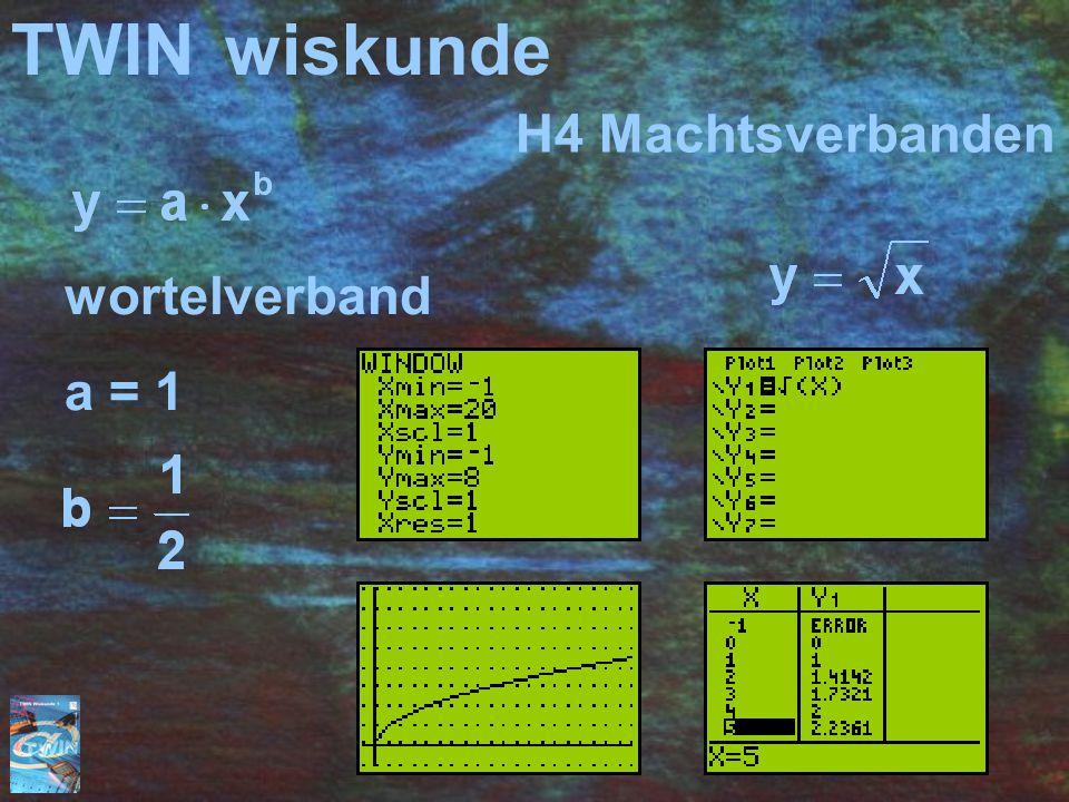 TWINwiskunde wortelverband a = 1 H4 Machtsverbanden