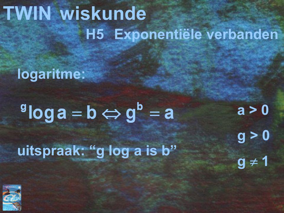 "TWINwiskunde H5Exponentiële verbanden logaritme: uitspraak: ""g log a is b"" a > 0 g > 0 g  1"