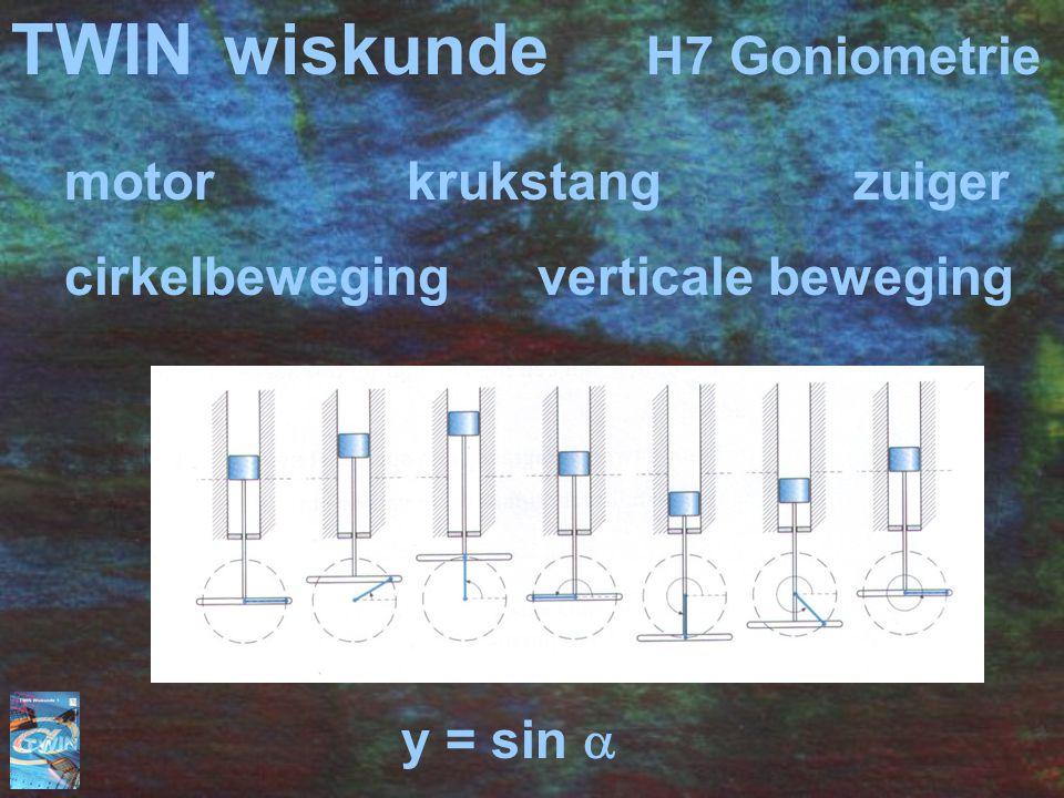 TWINwiskunde H7 Goniometrie motor krukstang zuiger cirkelbeweging verticale beweging y = sin 