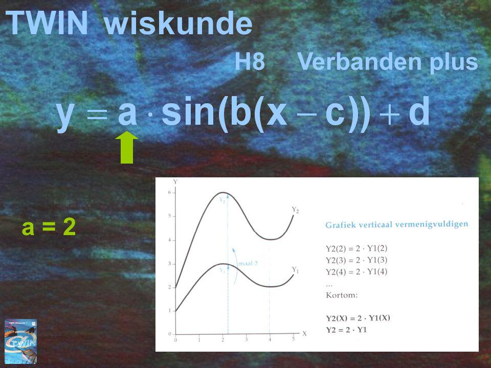 TWINwiskunde H8 Verbanden plus a = 2