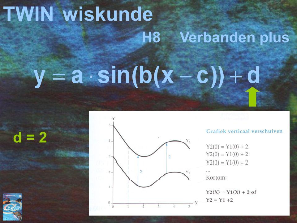 TWINwiskunde H8 Verbanden plus d = 2